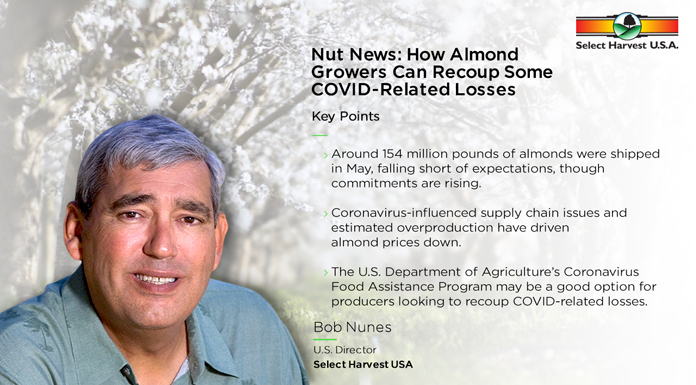 Nut News: How Almond Growers Can Recoup Some COVID-Related Losses